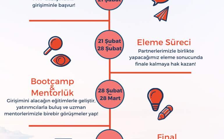 e-Founder Yarışması'nın afişi